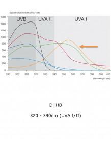 DHHB (Diethylamino Hydroxybenzoyl Hexyl Benzoate)