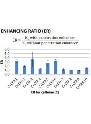 Active Caffeine™