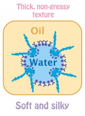 Water-Capsule™ (Water-in-Oil Cream)