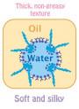 Water-Capsule™
