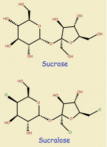 Sucralose ซูคราโลส