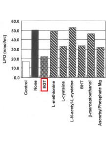 EGT-Max™ (Ergothioneine 0.3%)