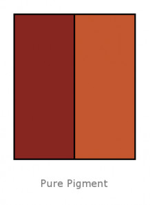 Red Iron Oxides (Low Heavy Metals, Food)